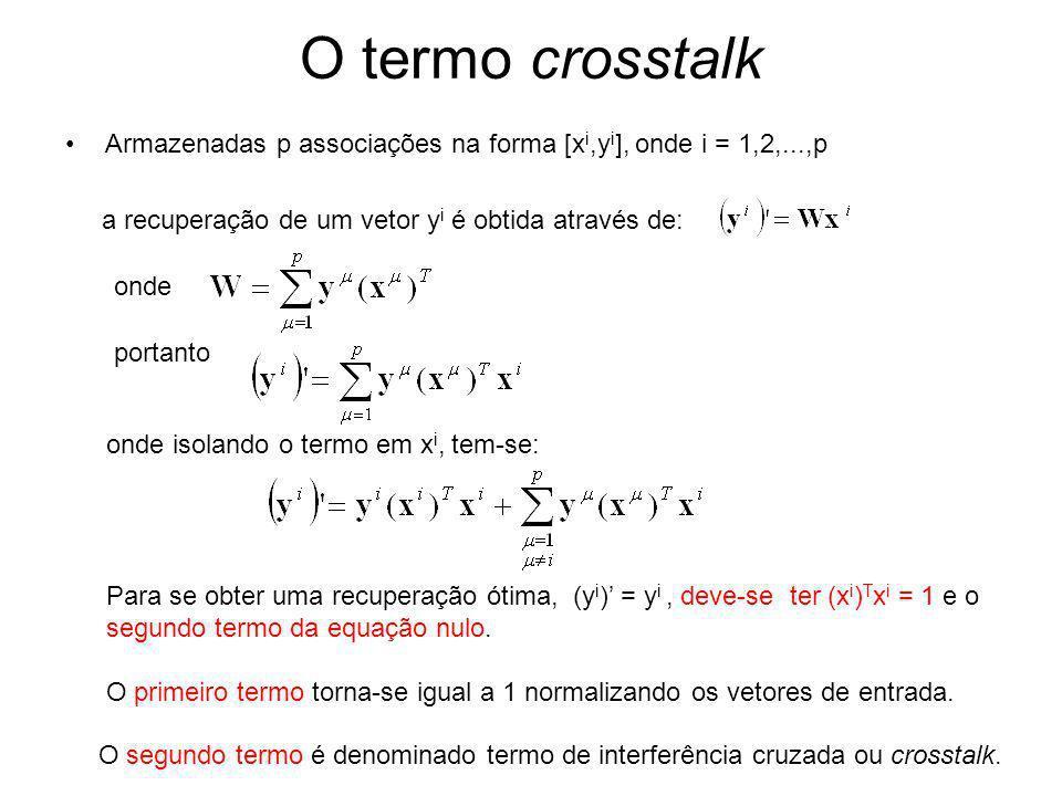 O termo crosstalk Armazenadas p associações na forma [xi,yi], onde i = 1,2,...,p. a recuperação de um vetor yi é obtida através de: